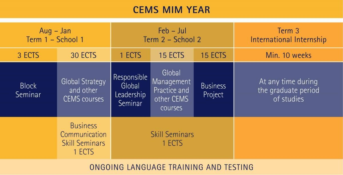 CEMS_Overview